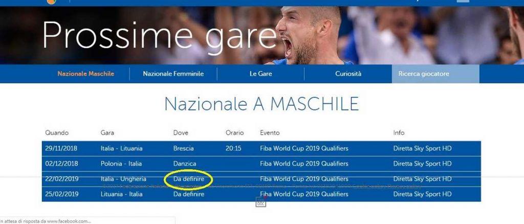 nazionale basket qualificazione mondiali si cina italia ungheria