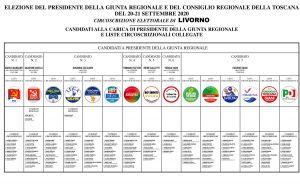 Tutti i candidati nella circoscrizione Livorno