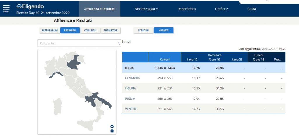 eligendo Elezioni, Che fine ha fatto la Toscana
