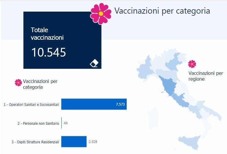 vaccini-4-gennaio-2020-report-5