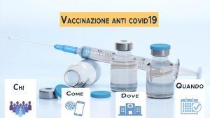 Guide - Vaccinazioni anti covid-19 chi, dove, come, quando