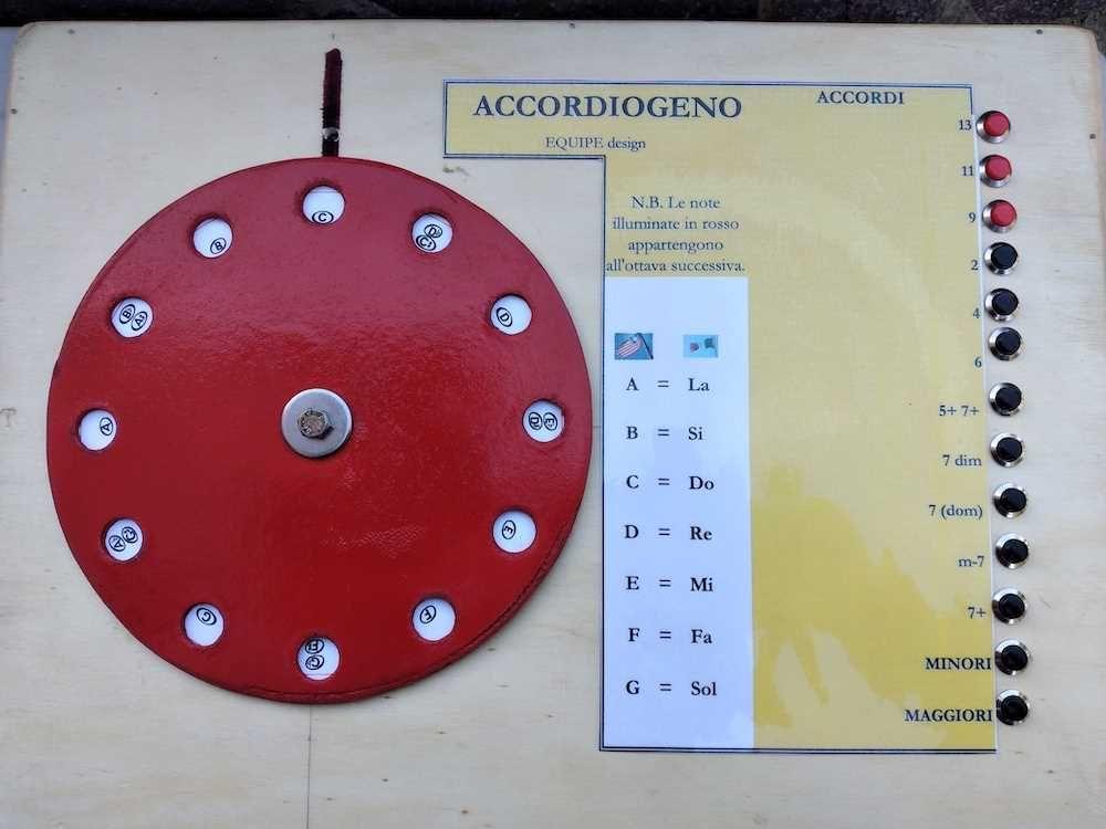 Accordiogeno-Vista superiore