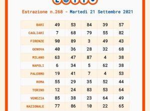 Gioca 4 euro e ne vince al Lotto 216mila, la dea bendata bacia un livornese