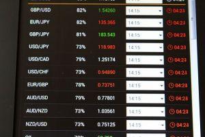 Mercato valutario: sempre più gettonati gli indicatori di trading forex
